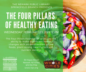 The Four Pillars of Healthy Eating
